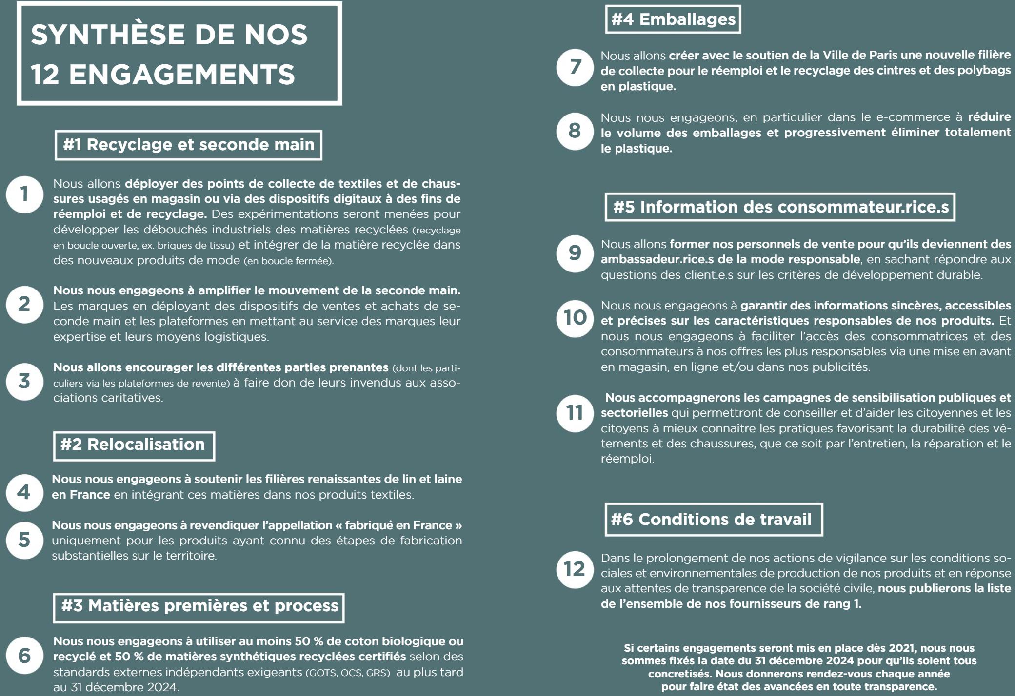 12 engagements pour une mode plus responsable